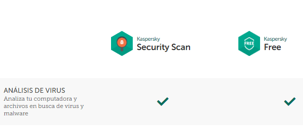 kaspersky free security scan